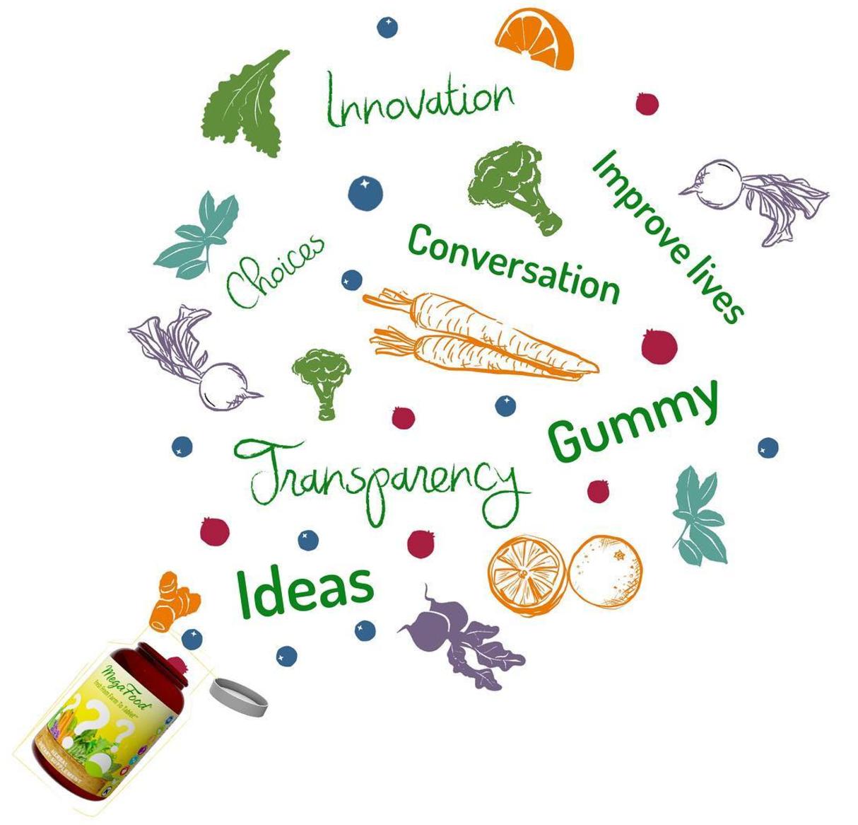пищевые добавки, food supplements, vitamins