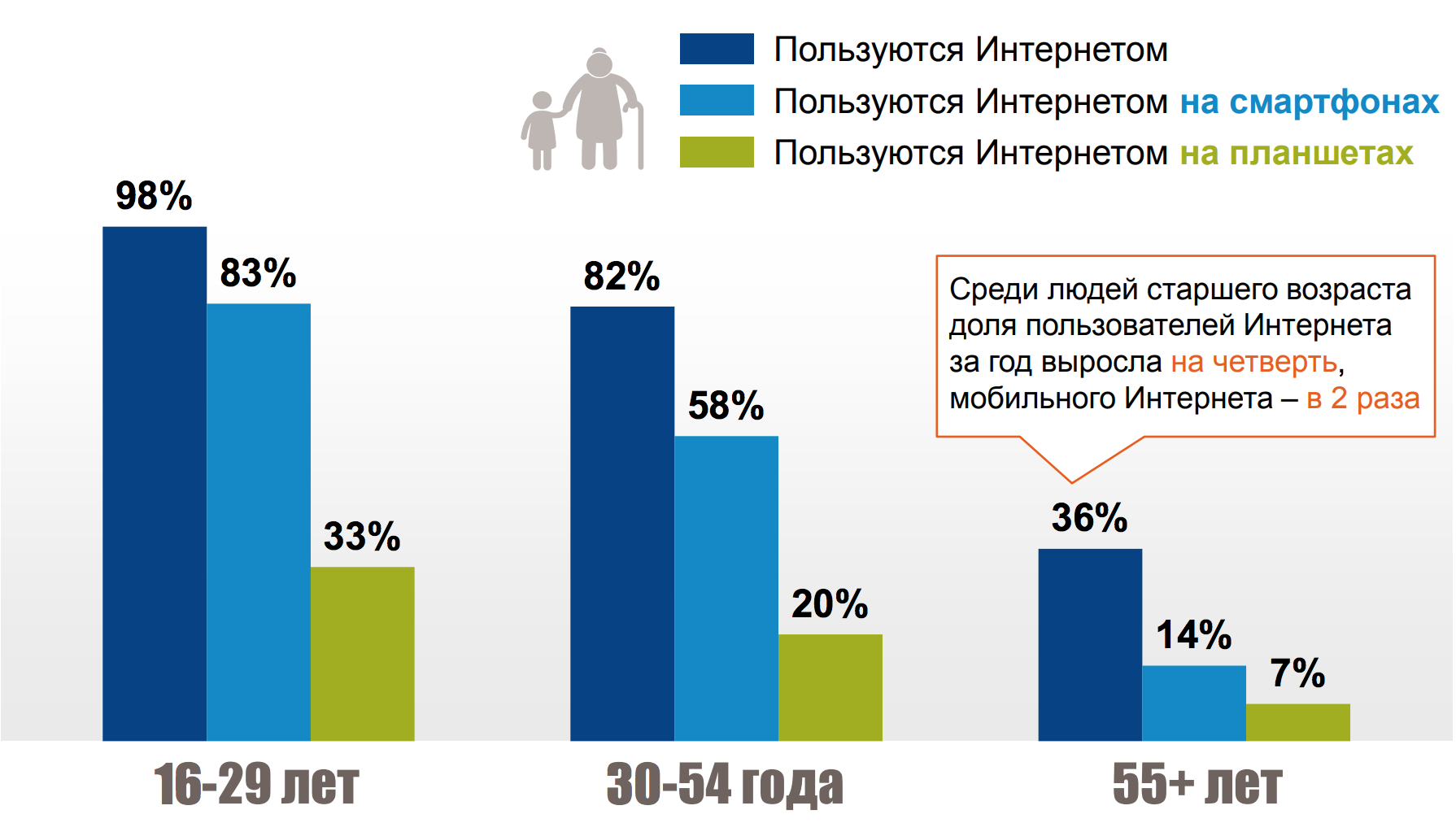 http://trendissues.com/wp-content/uploads/2018/01/Internet-users-in-Russia_1.png